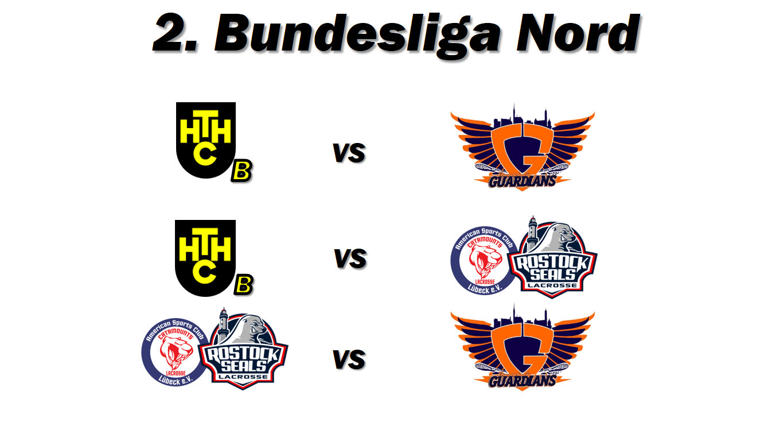 2. Bundesliga Nord